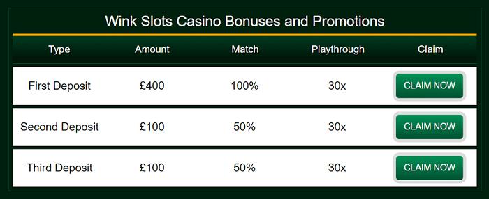Wink Slots Player Bonus